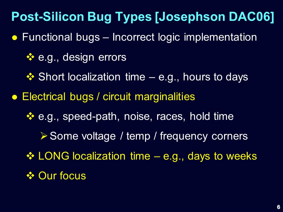 Post-Silicon Bug Types [Josephson DAC06]